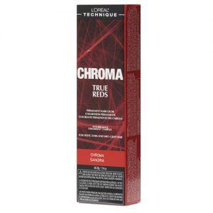 chroma sangria